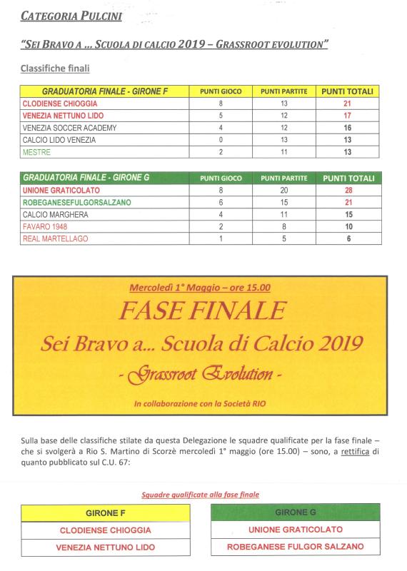 SEI BRAVO A SCUOLA Dl CALCIO 2019 – GRASSROOT EVOLUTION
